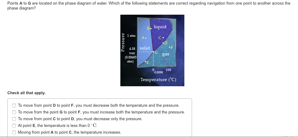 pressure control wiring diagram for water pressure temperature phase diagram for water