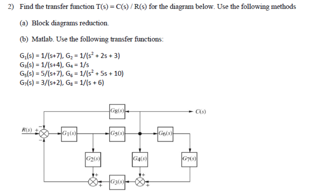 Find The Transfer Function T(s) = C(s) / R(s) For ... | Chegg.com