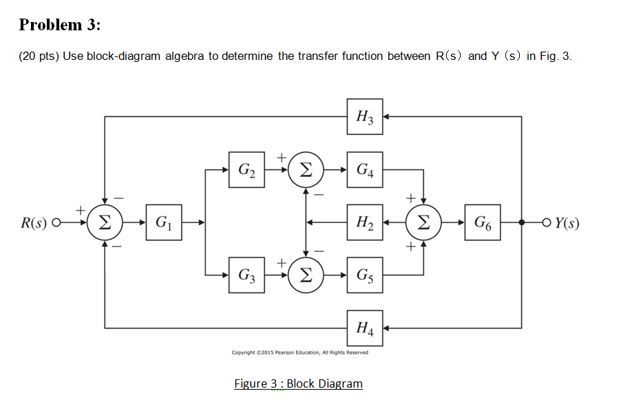 Solved use block diagram algebra to determine the transfe use block diagram algebra to determine the transfe ccuart Gallery