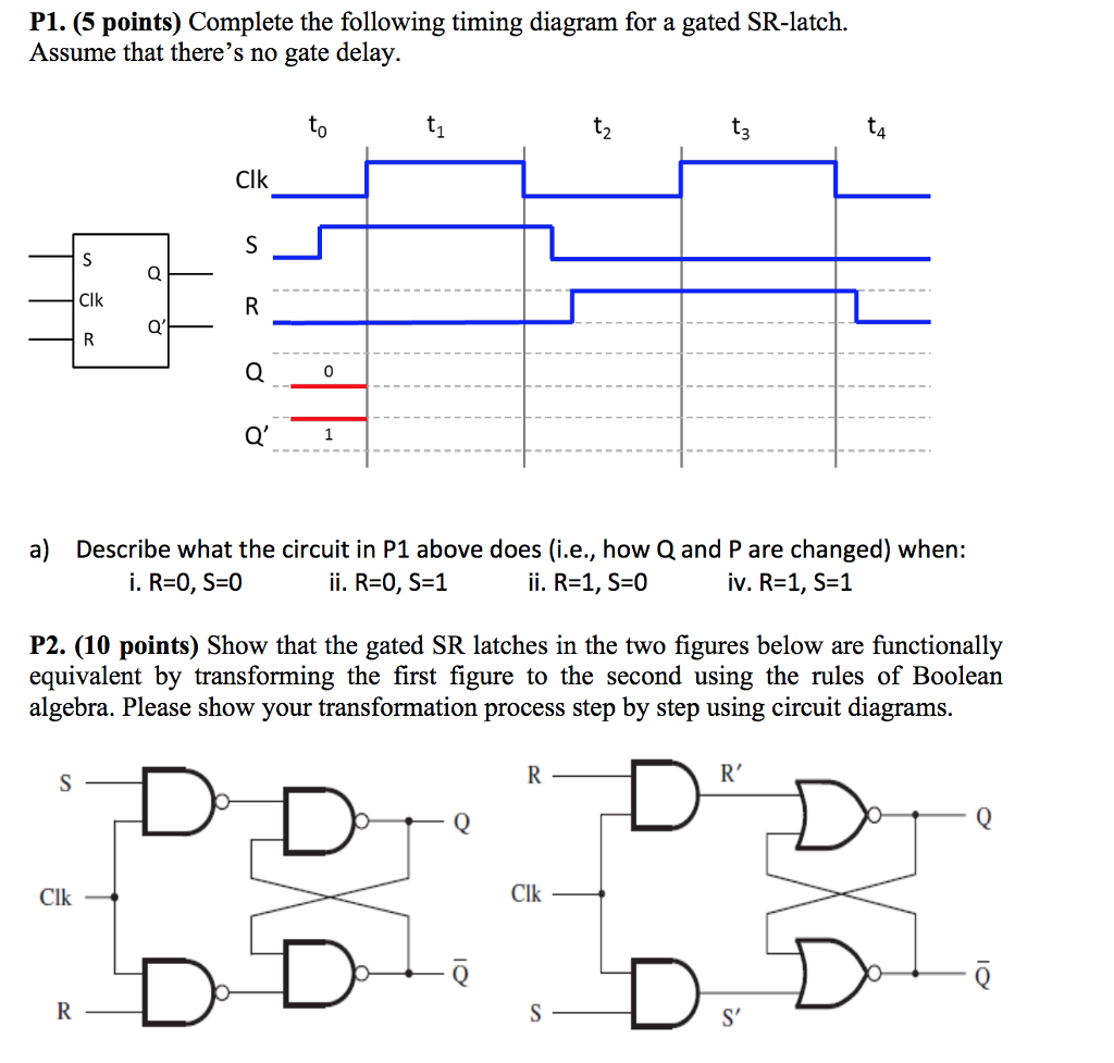 Solved p1 5 points complete the following timing diagr 5 points complete the following timing diagram for a gated sr pooptronica