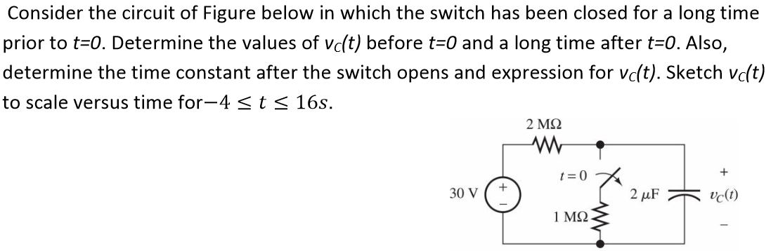 Consider the circuit of Figure below in which the
