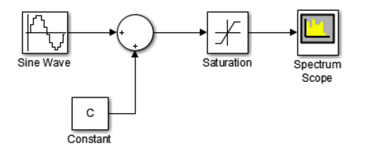 Solved using simulink from matlab created block diagram question using simulink from matlab created block diagram see picture using the following data amplitu ccuart Image collections