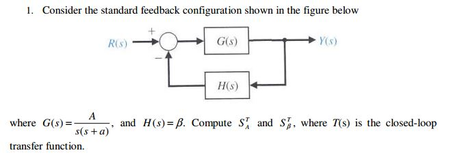 Consider the standard feedback configuration shown