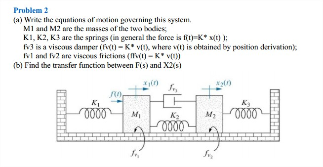 Write the equations of motion governing this syste