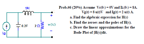 Problem 6:Assume Vc(0-) = 0V and IL(0-) = 8AVg(t)