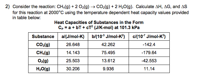 Consider the reaction ch4 g 2 o2 g co2 g 2 for Delta s table chemistry