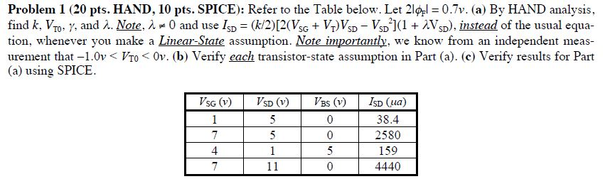 Refer to the Table below. Let 2|phi| = 0.7v. (a) B