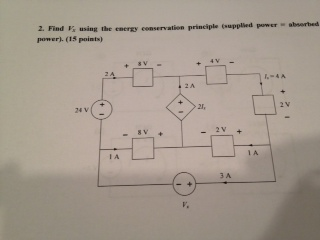 find vx using the energy conservation principle (