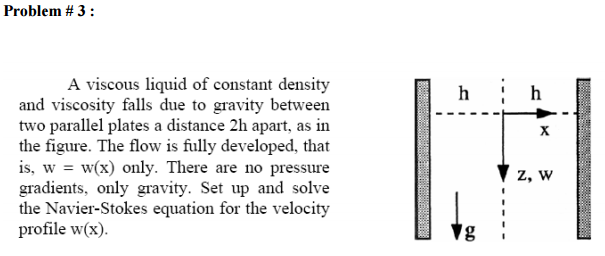how to find the viscosity of a liquid