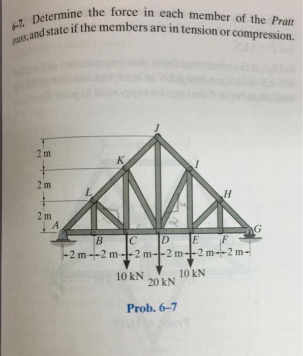 Determine the force in each member of the Pratt tr