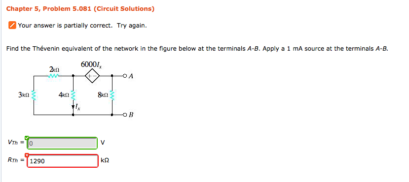 Find the Thevenin equivalent of the network in the