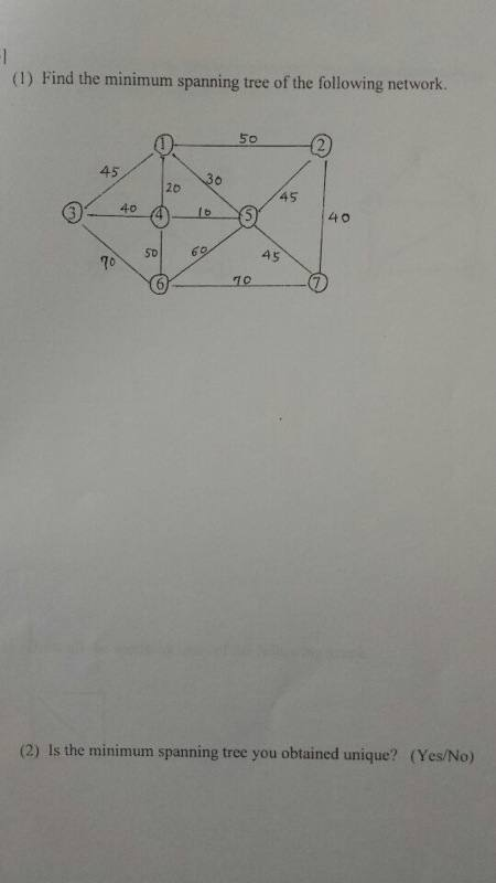 Find the minimum spanning tree of the following ne