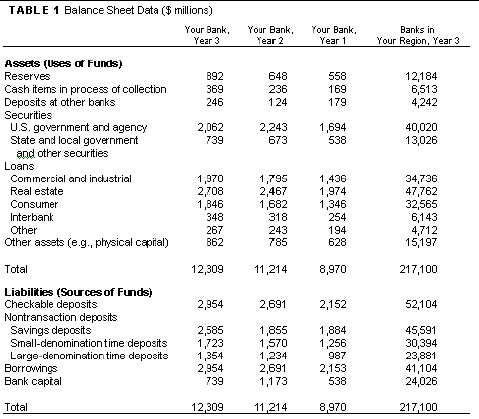 income statement and balance sheet for vodafone the last three years Income from software services and products 2 cash flow statement for performed and revenue from the end of the last billing to the balance sheet date is.