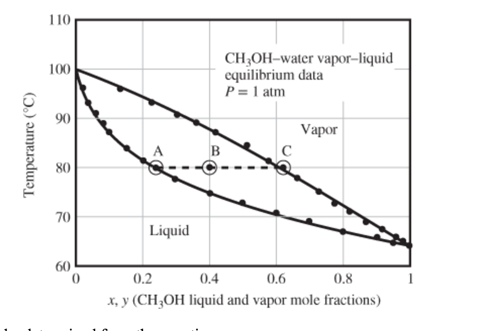 phase diagram of water system pdf