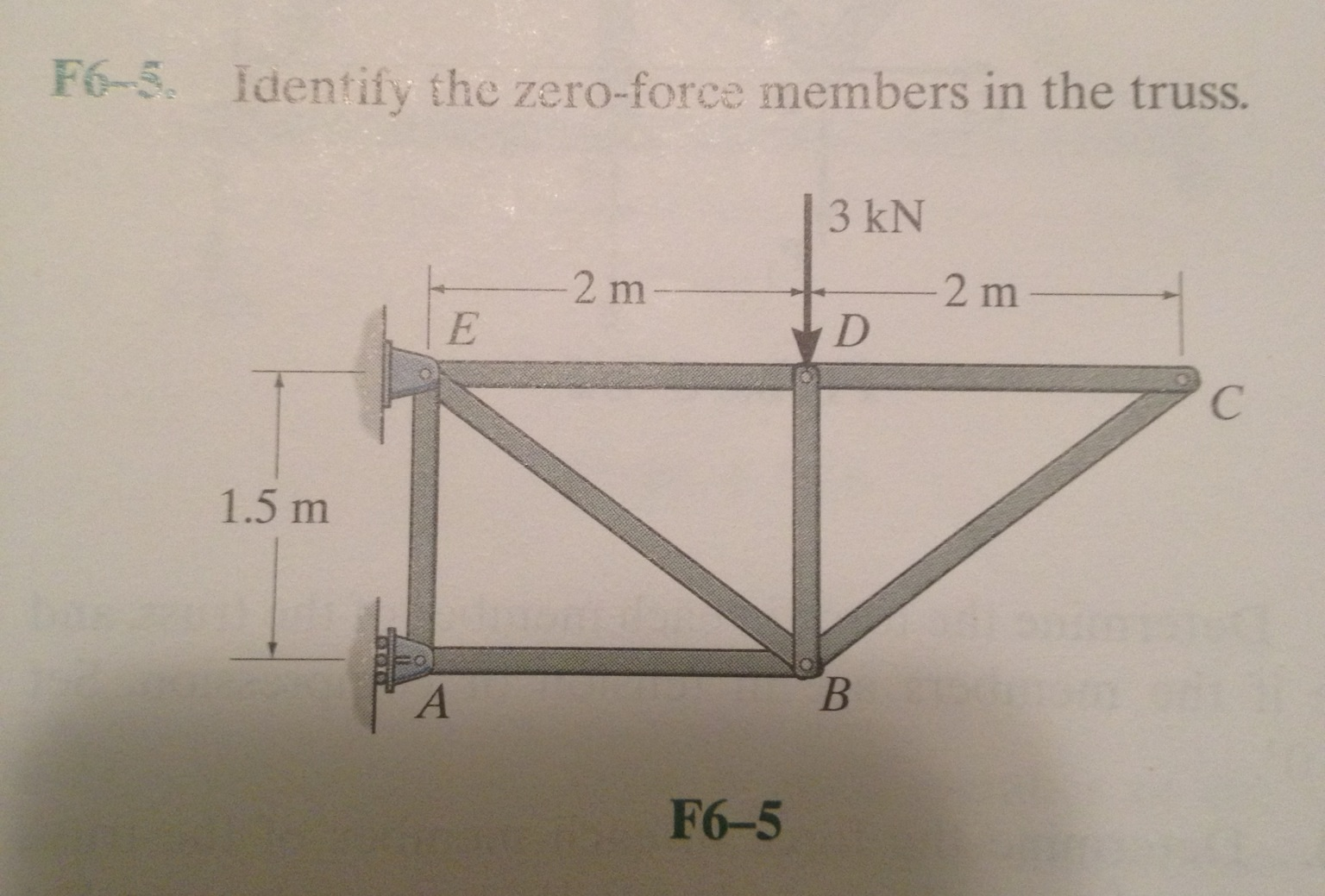 Identify the zero-force members in the truss.
