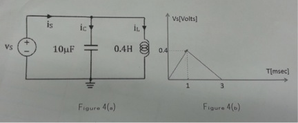 In the circuit shown in figure 4(a), the waveform
