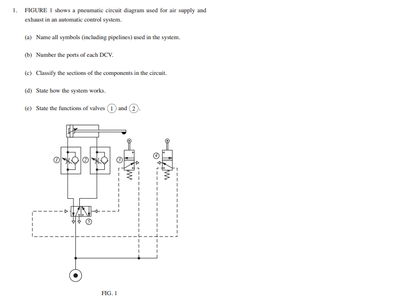 Solved: FIGURE 1 Shows A Pneumatic Circuit Diagram Used Fo ...