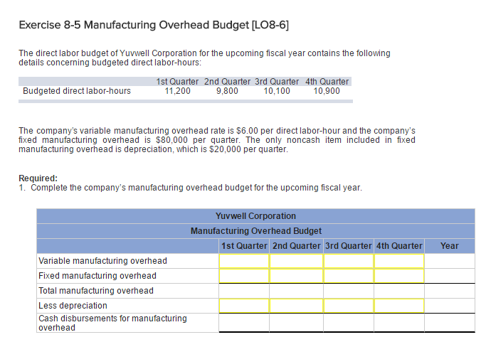Exercise 8-5 Manufacturing Overhead Budget [L08-6 ... | Chegg.com