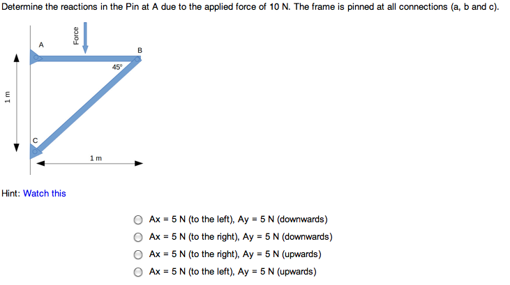 Determine the reactions in the Pin at A due to the