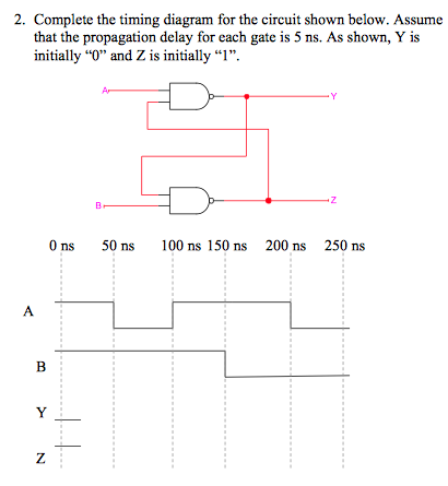 Complete the timing diagram for the circuit shown
