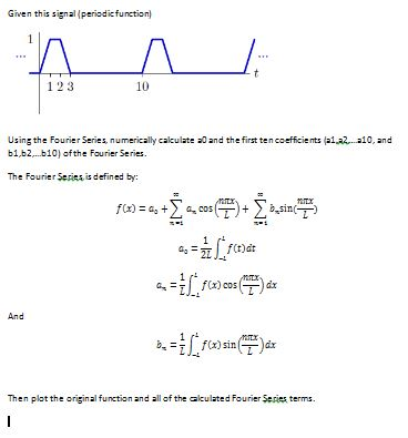 Given this signal(periodic function) Using the Fo