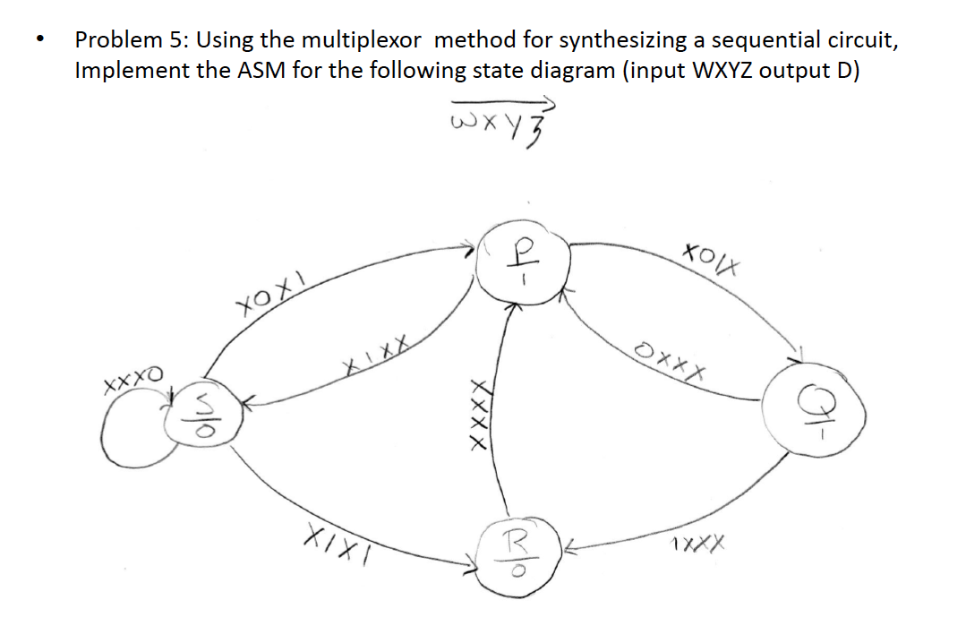 Using the multiplexor method for synthesizing a se