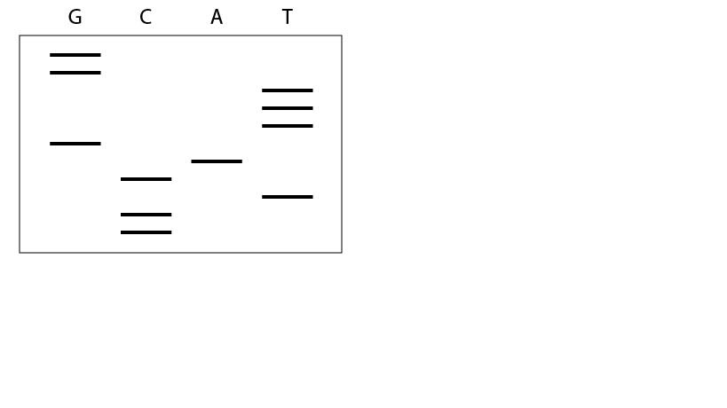 Problem 1: Restriction Enzymes (50 Points – 6 Pa... | Chegg.com