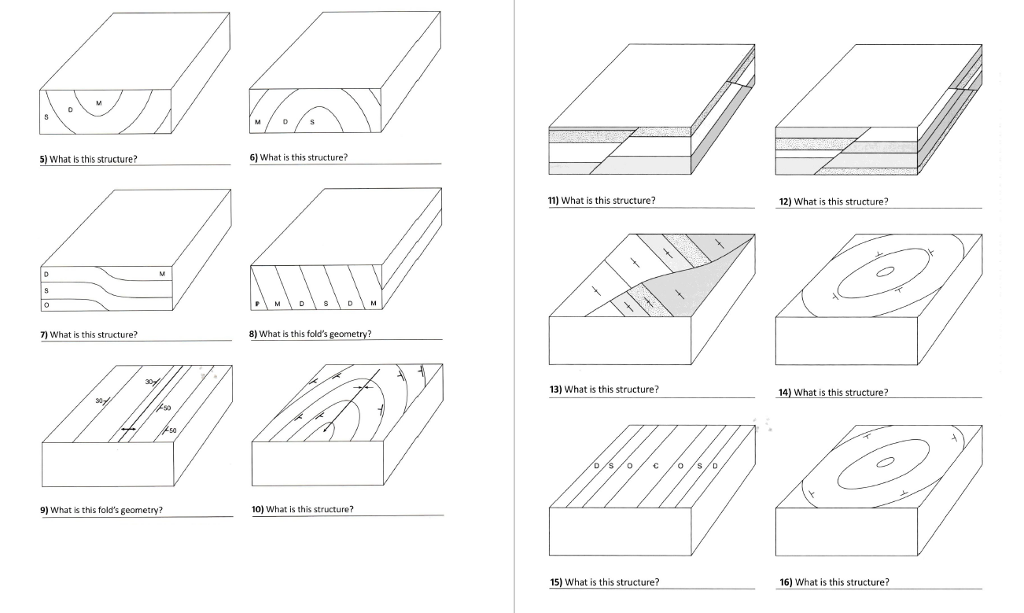 structural geology fill in the blank sides of the chegg com Incomplete Block Diagrams Geology block diagram geology Geology Block Diagram Sketch Block Mountains Diagram Block of Rock Layers Diagram