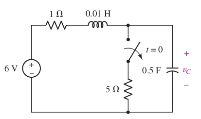 For the circuit shown below Obtain an expression