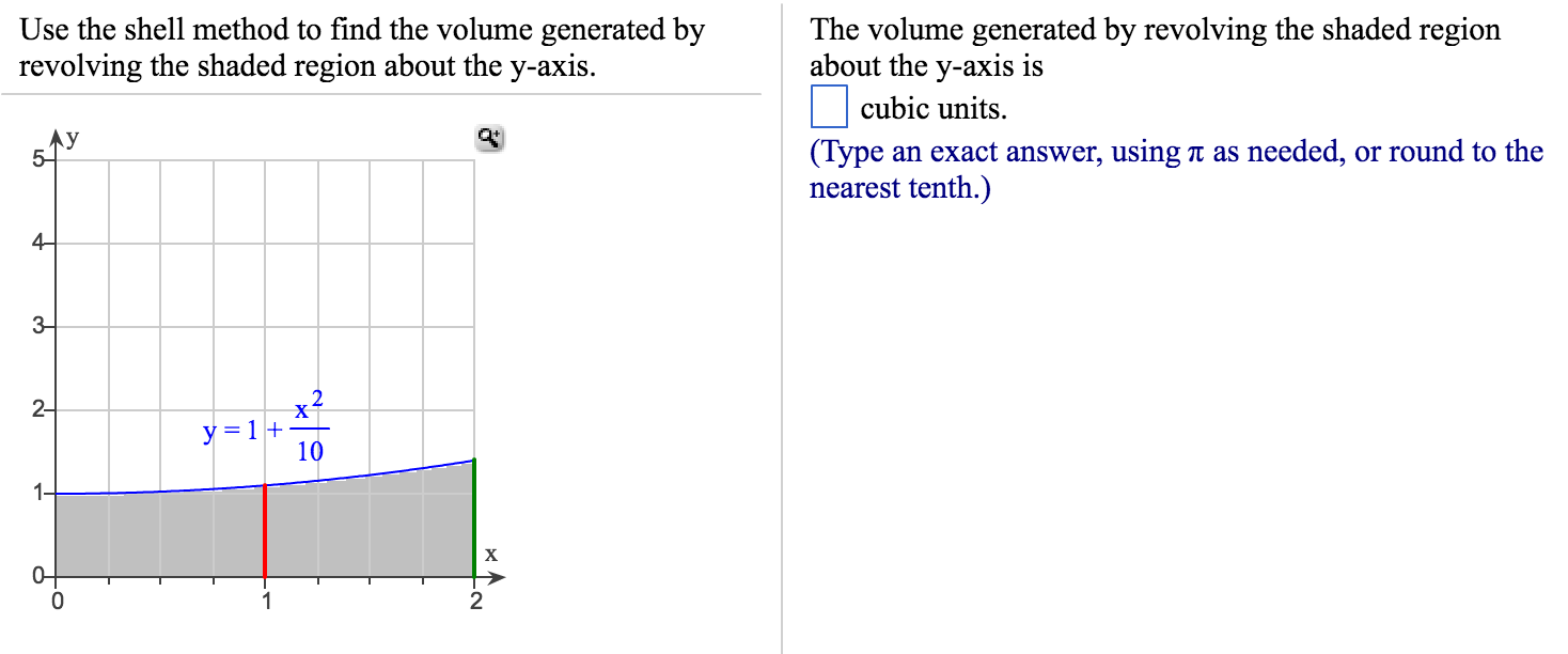 Question: Use The Shell Method To Find The Volume Generated