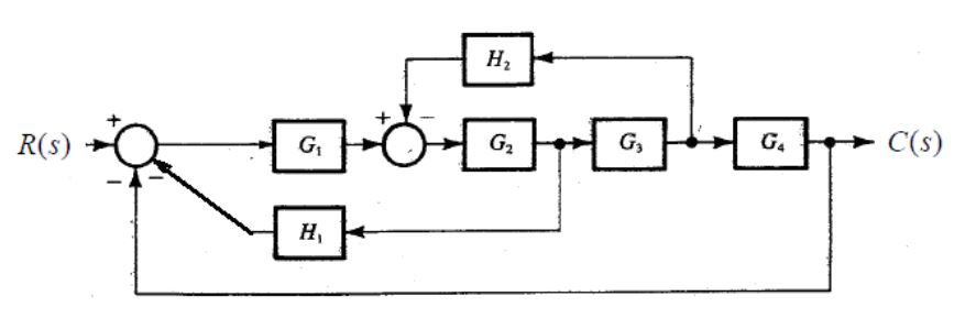 simplify the following block diagram and obtain th | chegg,