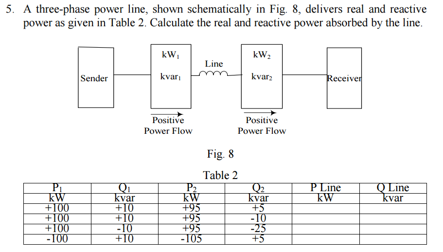 Solved: 5. A Three-phase Power Line, Shown Schematically I ... on
