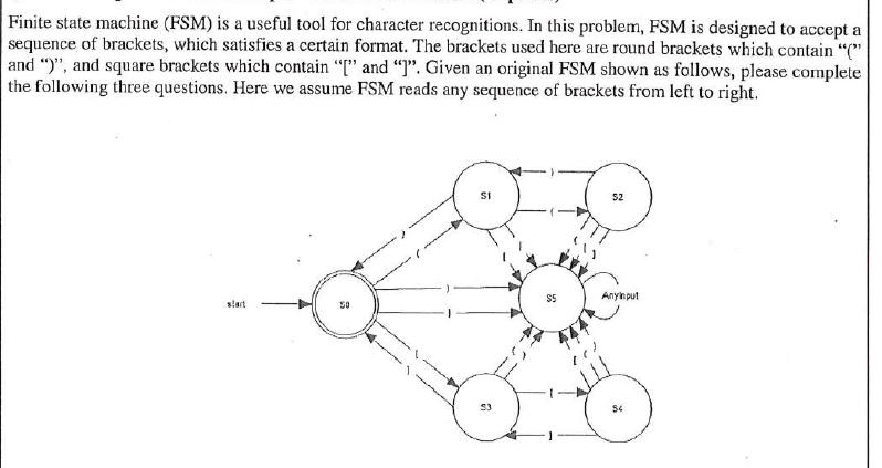 Solved about finite state machinefsm please explain yo no copy and paste finite state machine fsm is a useful tool for character recognitions in this ccuart Image collections