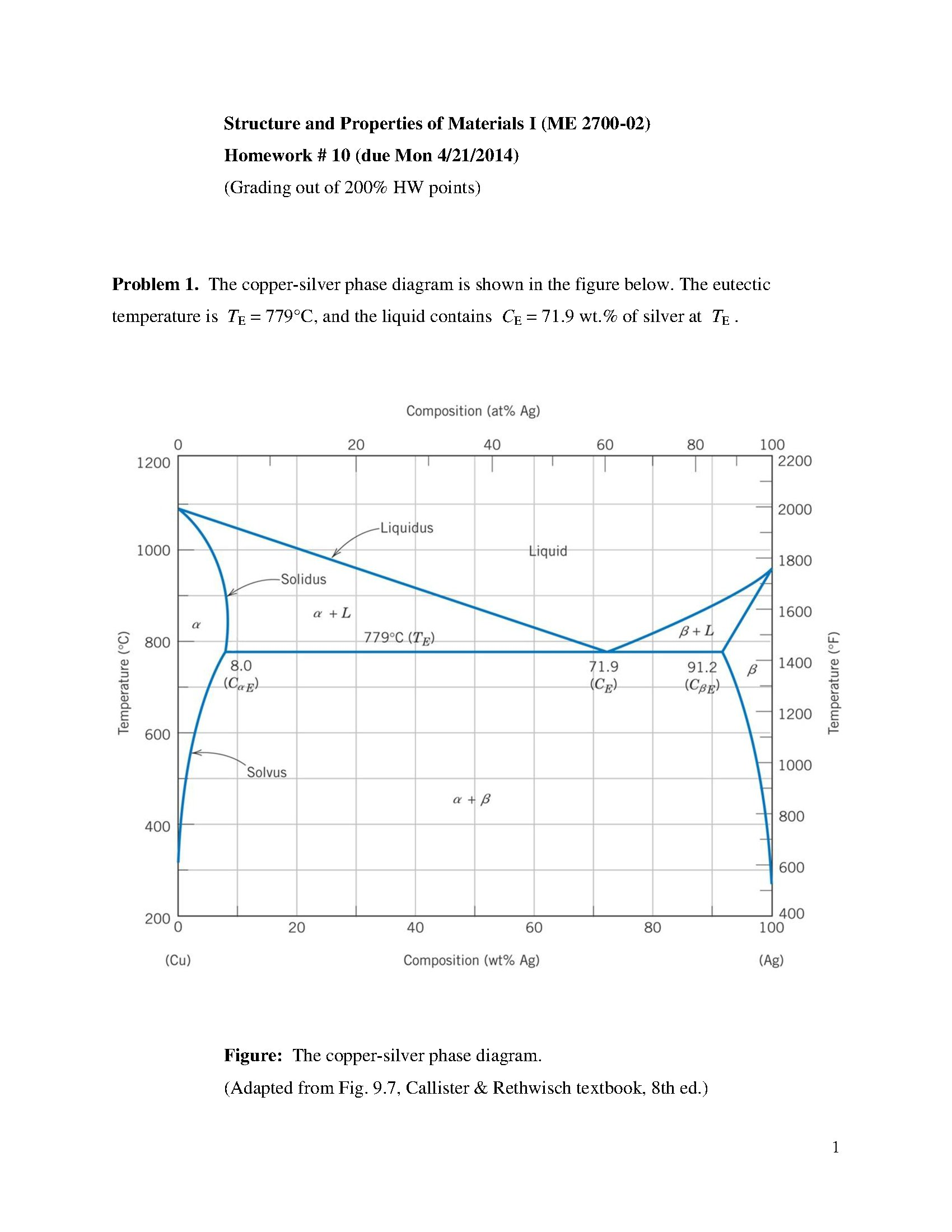 The copper silver phase diagram is shown in the fi chegg question the copper silver phase diagram is shown in the figure below the eutectic temperature iste 779 pooptronica