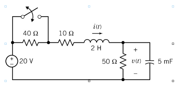 The circuit shown in the figure consists a switch