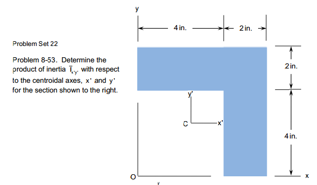 rsm332 problem set 2 solutions Problem set 2 solutions 3 a random value and places every item into the same slot once the first hash key is determined for example, when we are using linear.