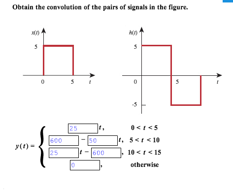 Was asked to obtain the convolution of the pairs o