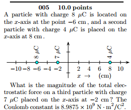 A particle with charge 8/mu C is located on the x-
