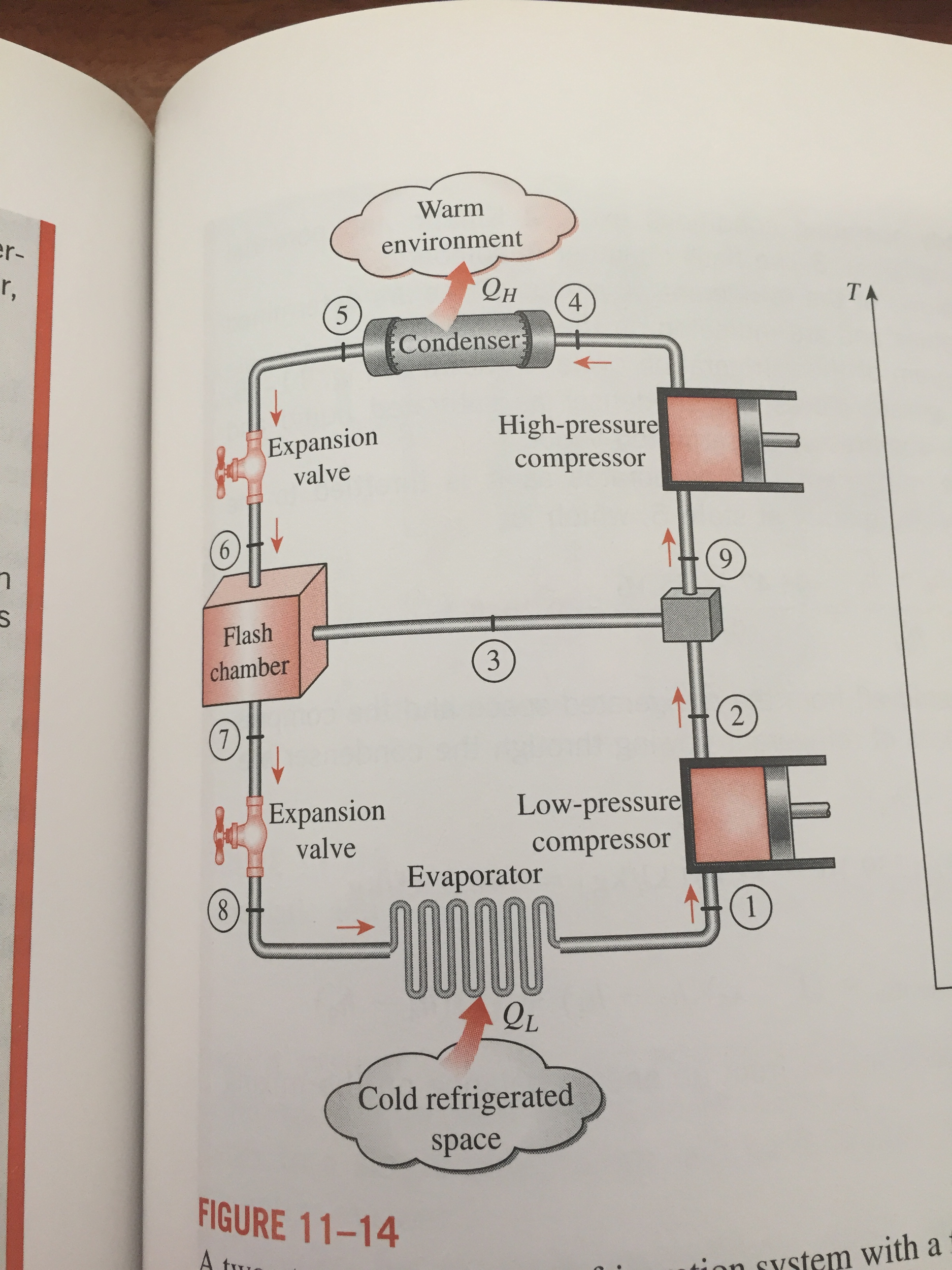 Consider a two stage cascade refrigeration cycle chegg consider a two stage cascade refrigeration cycle pooptronica Images