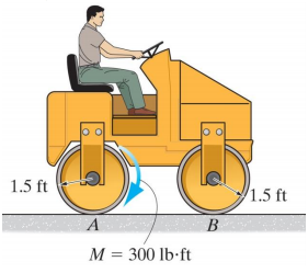 The frame of a tandem drum roller has a weight of