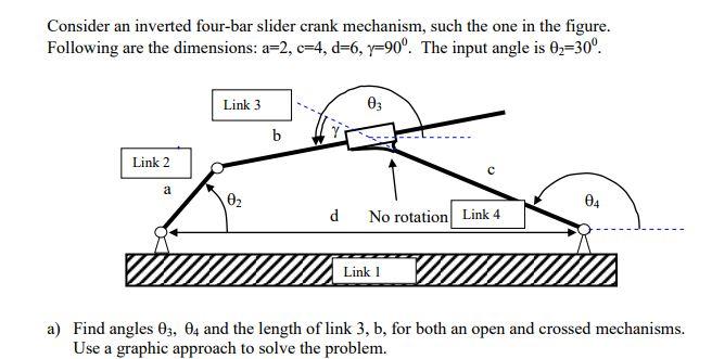 Crank And Slider Uses : Solved consider an inverted four bar slider crank mechani