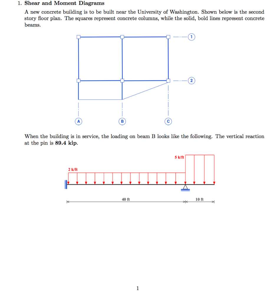 Solved: 1. Shear And Moment Diagrams A New Concrete Buildi ...