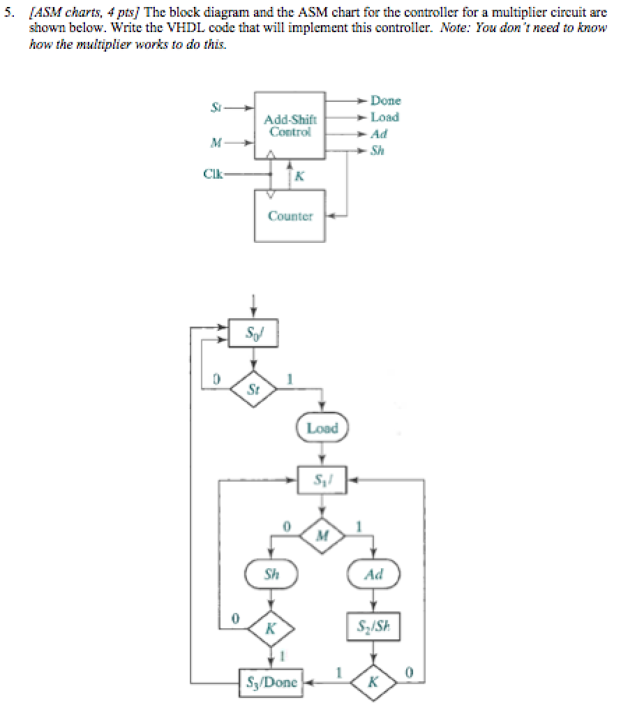 Asm Chart For The Circuit Shown Input Is Current So Cheggcom Solved 5 Charts 4 Ptsj Block Diagram And As