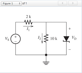 For the circuit shown in the figure VZ =