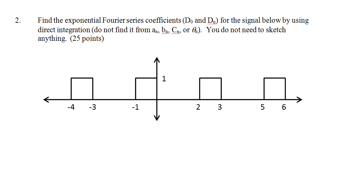 Find the exponential Fourier series coefficients (