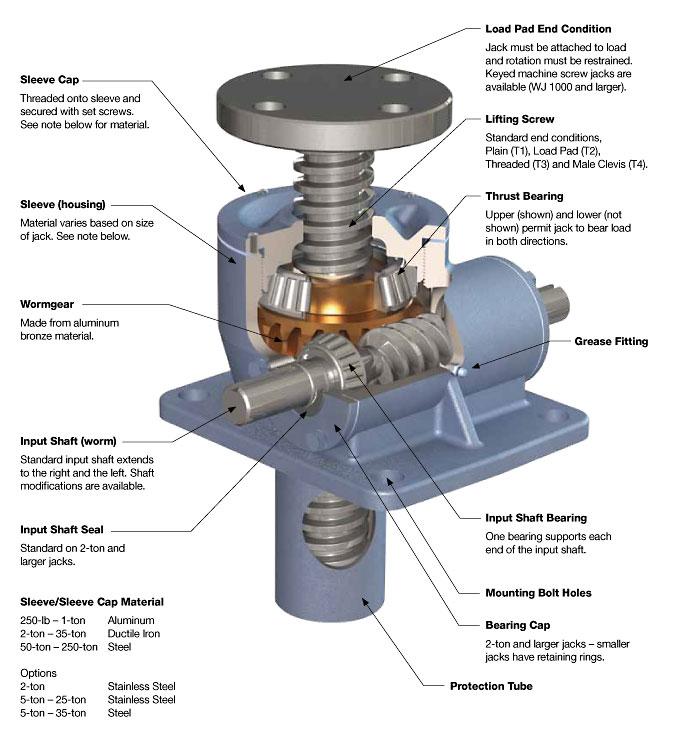 shigley machine design solution manual pdf