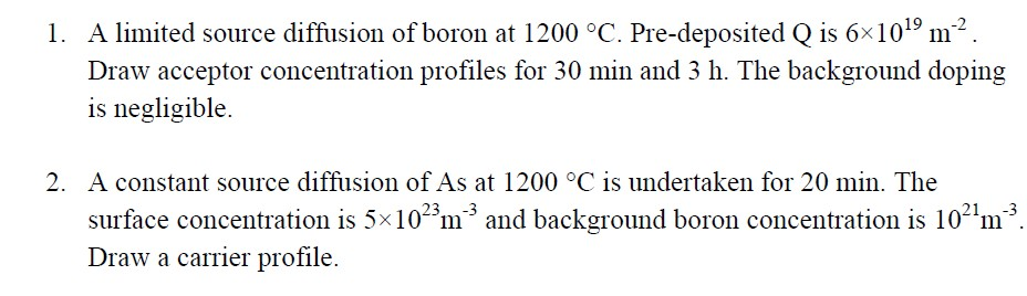 A limited source diffusion of boron at 1200 degree