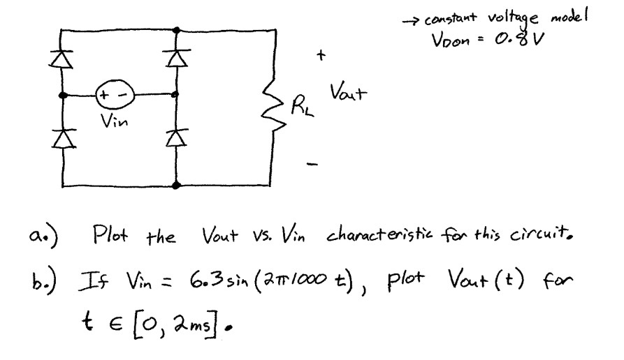 Plot the Vout Vs. Vin characteristic for this ci