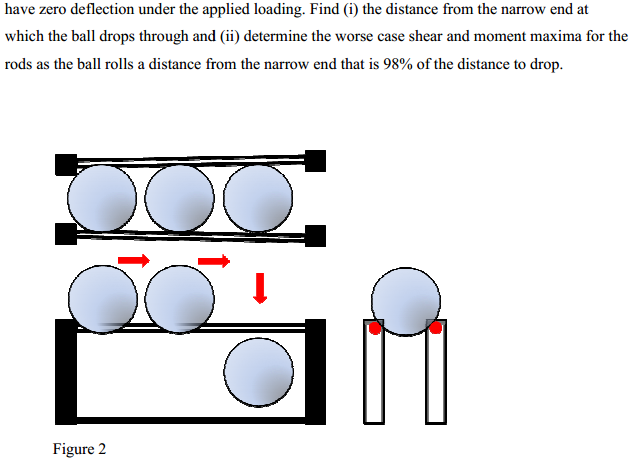 Figure 2 shows a track to guide bowling balls with