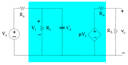 The circuit inside the blue box is a voltage ampl